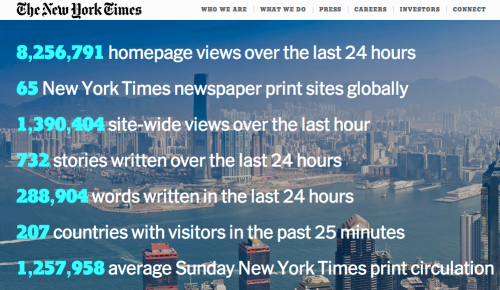 NYTCo homepage